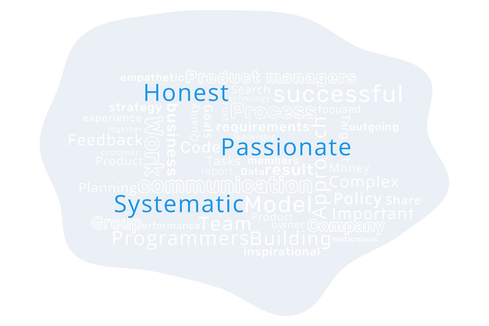 Product managers qualities