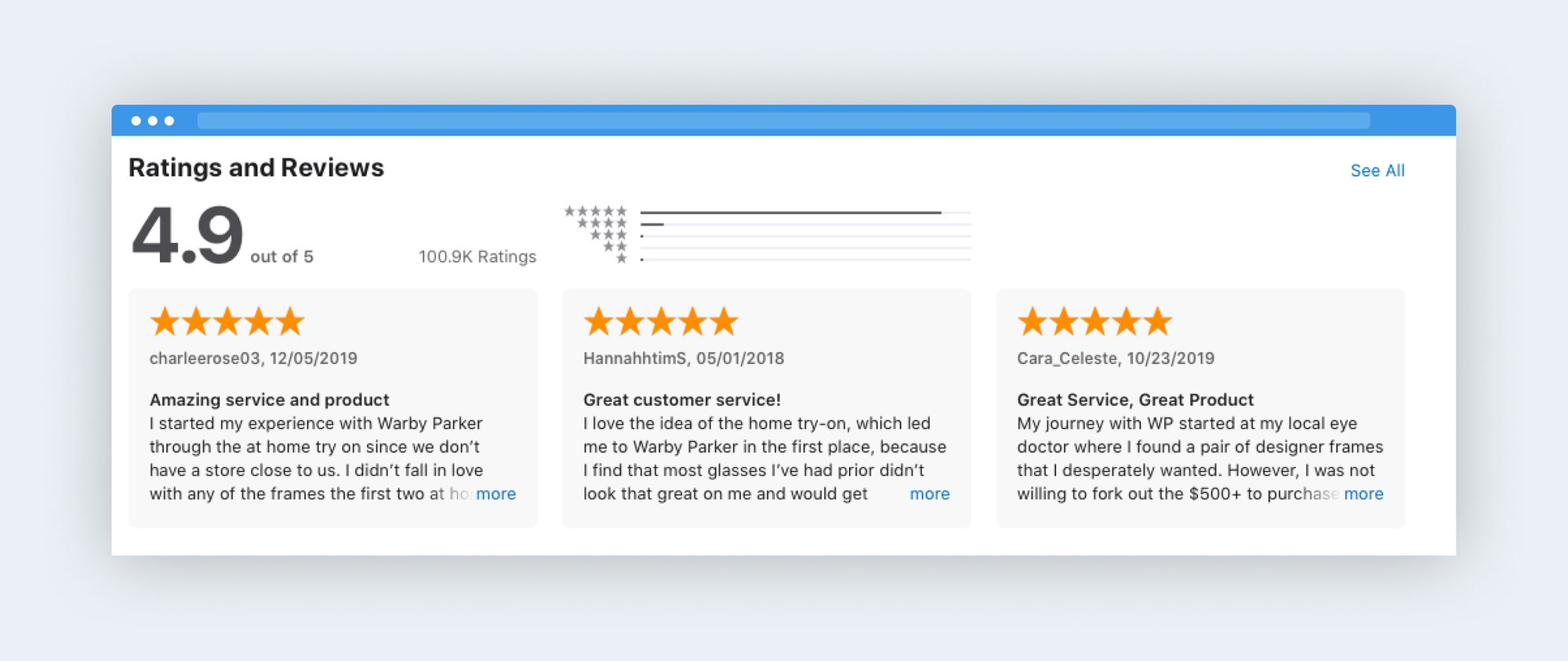 Positive customer feedback for AR solution