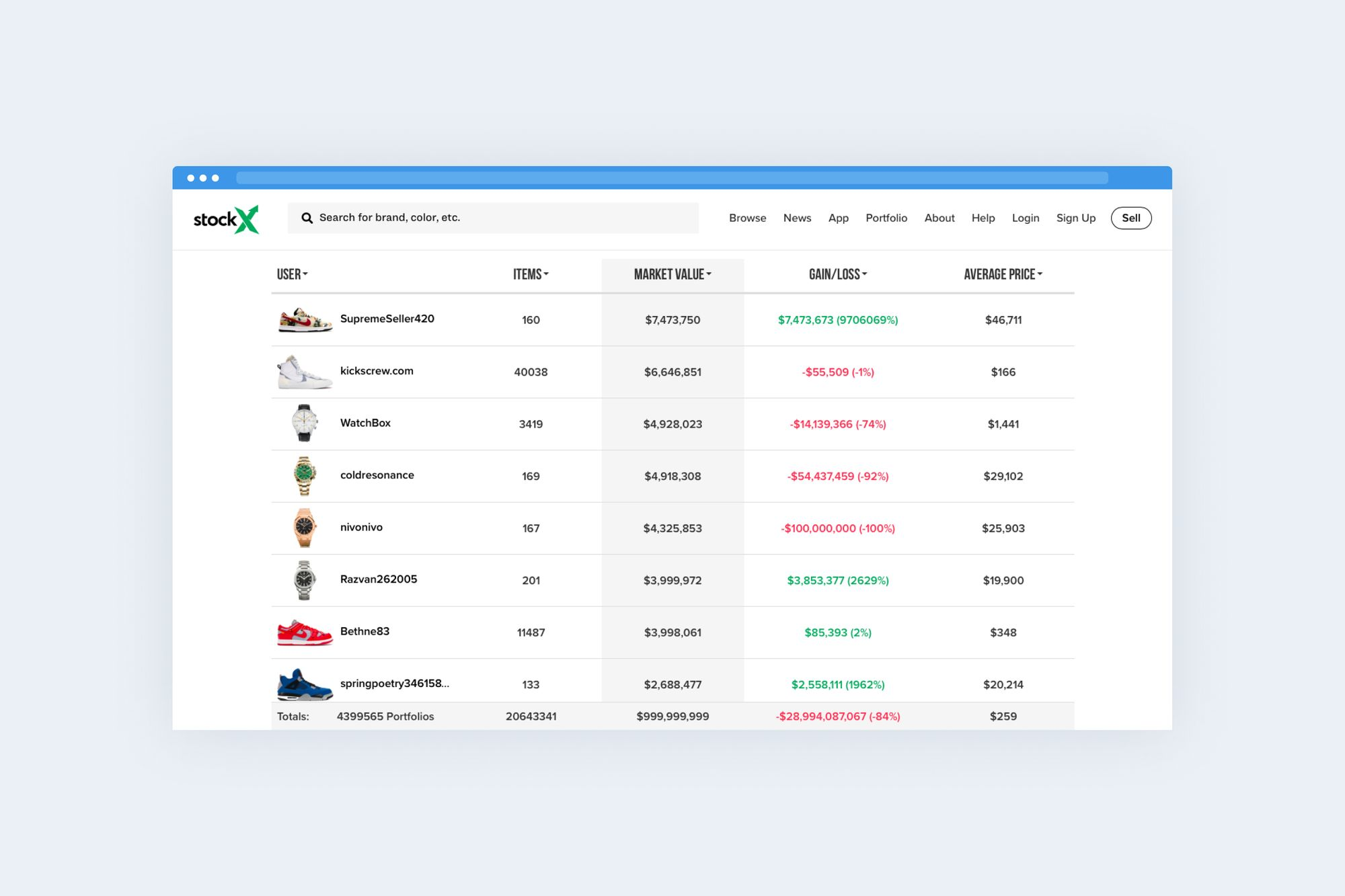 the best retail startup StockX