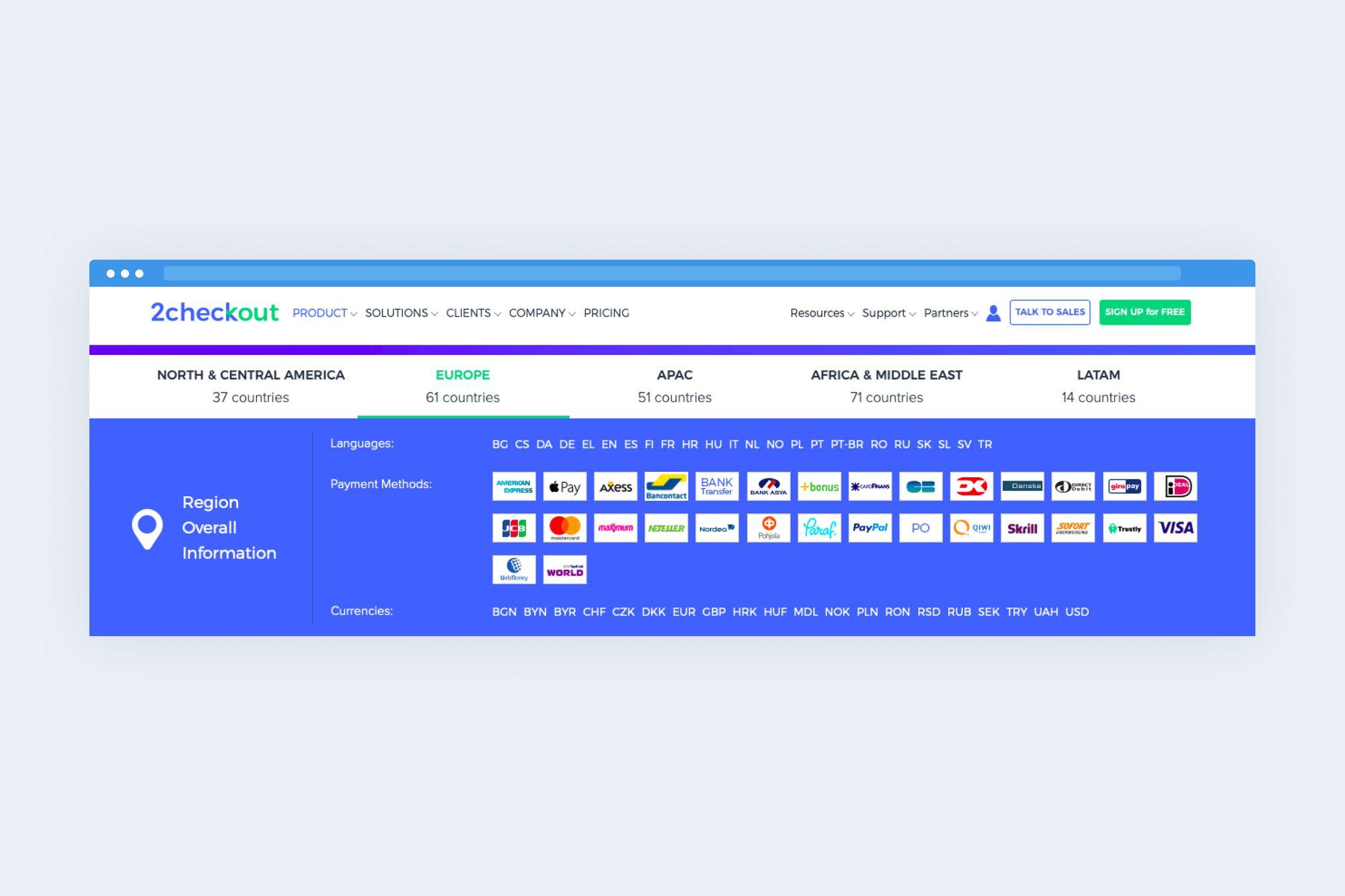Region Overal Payment Methods Information