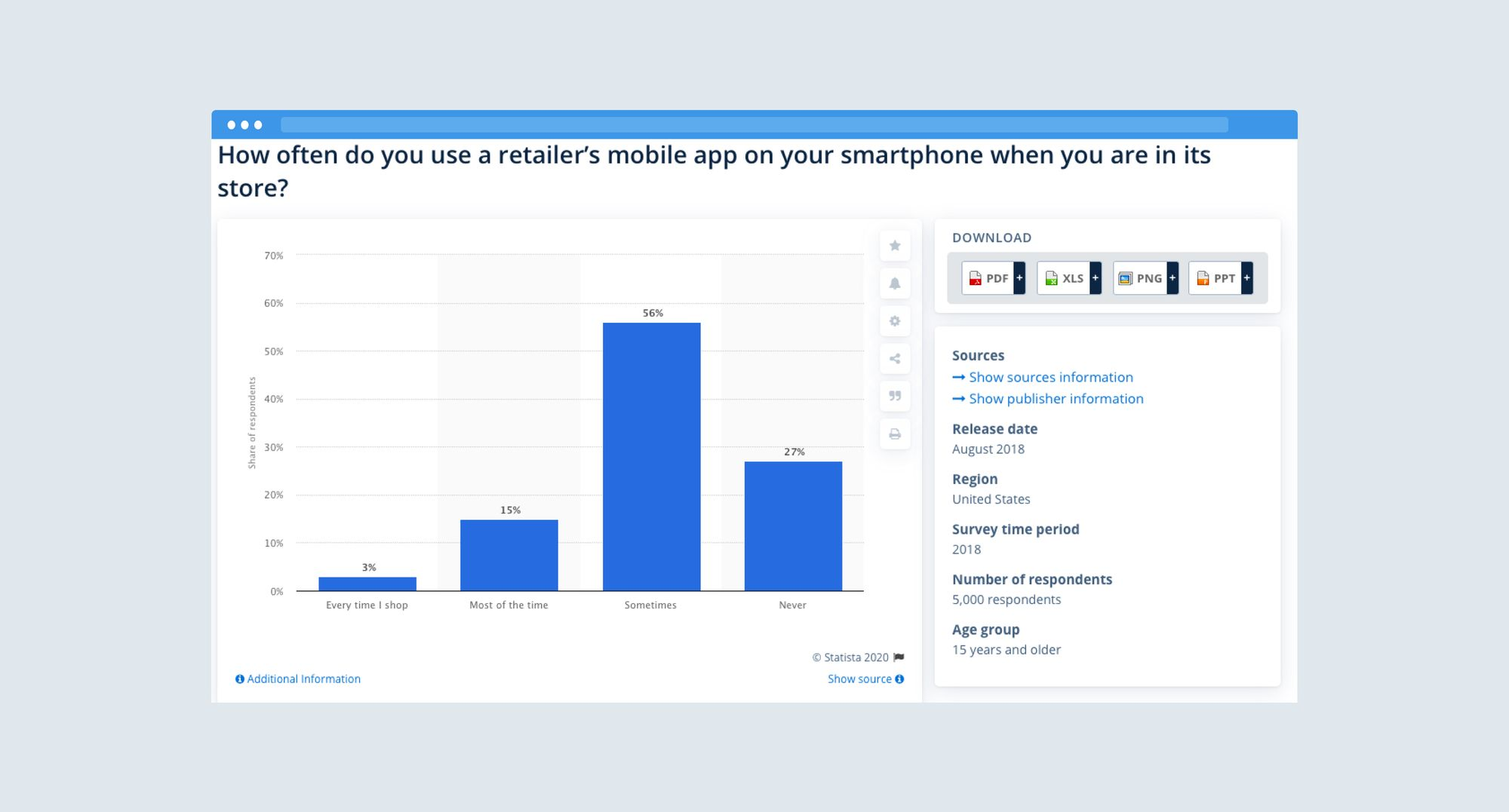 Using a retailer's mobile app on the smartphone
