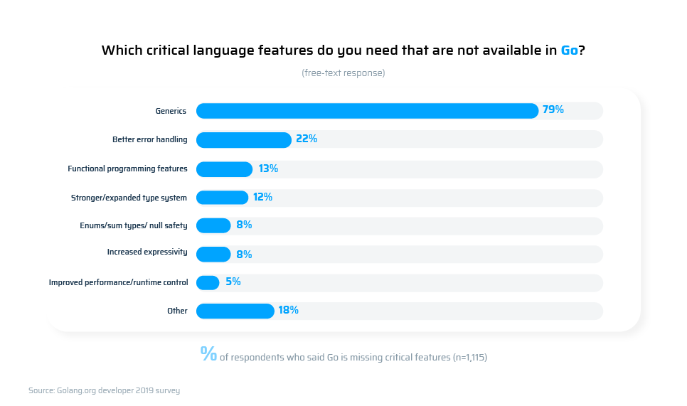 which critical language do you need that are not available in Golang