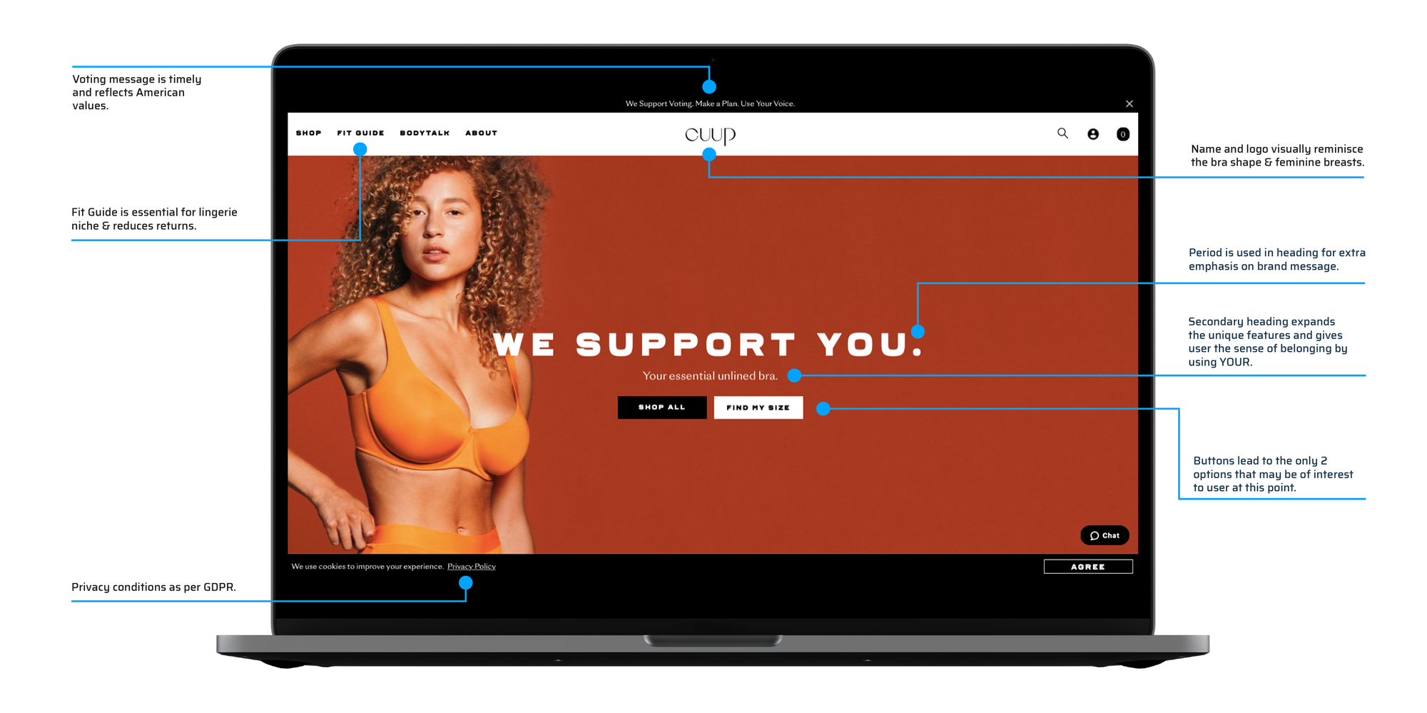 CUUP visual communication on web site for eCommerce brand
