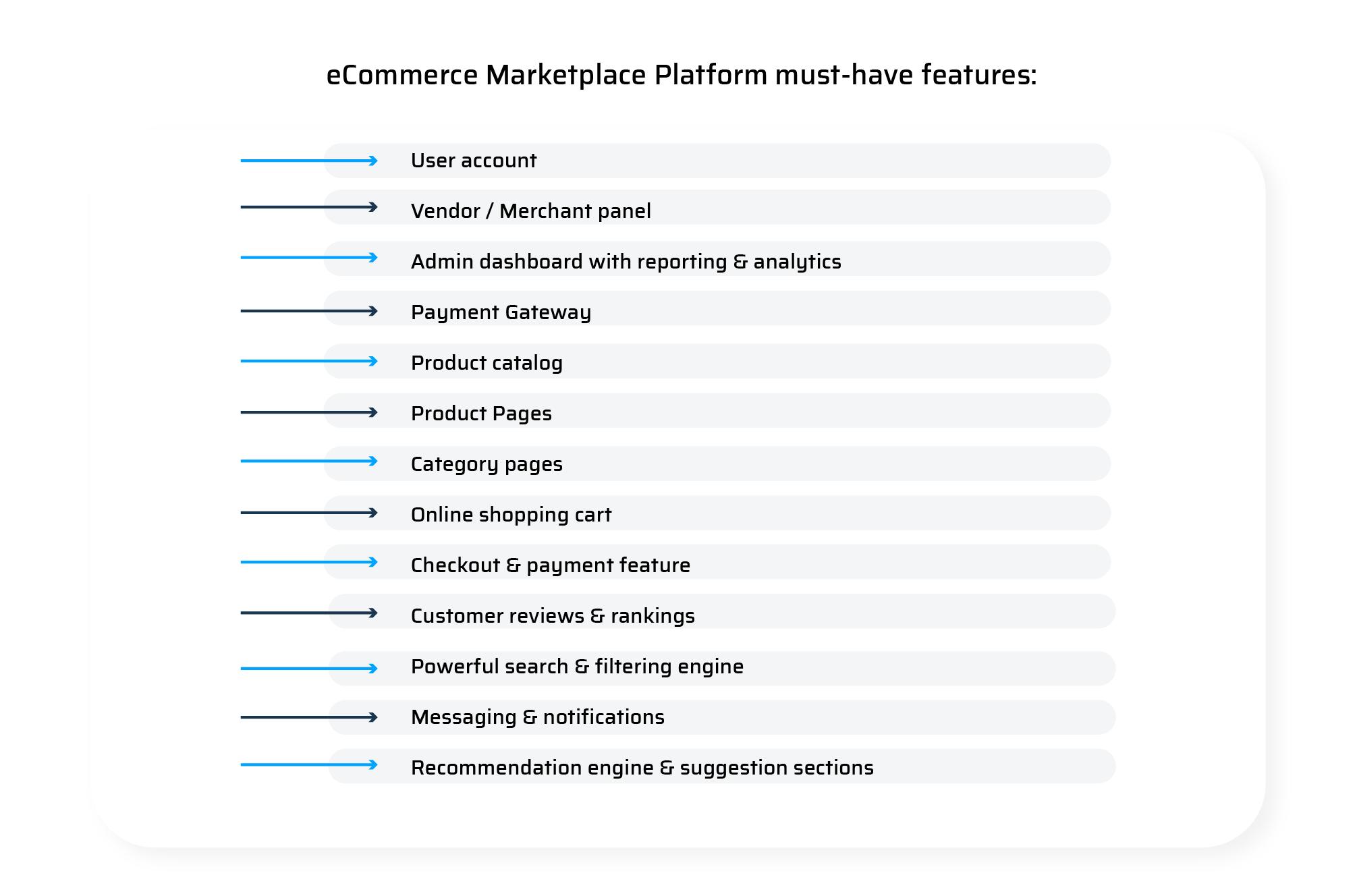 ecommerce marketplace platform must-have