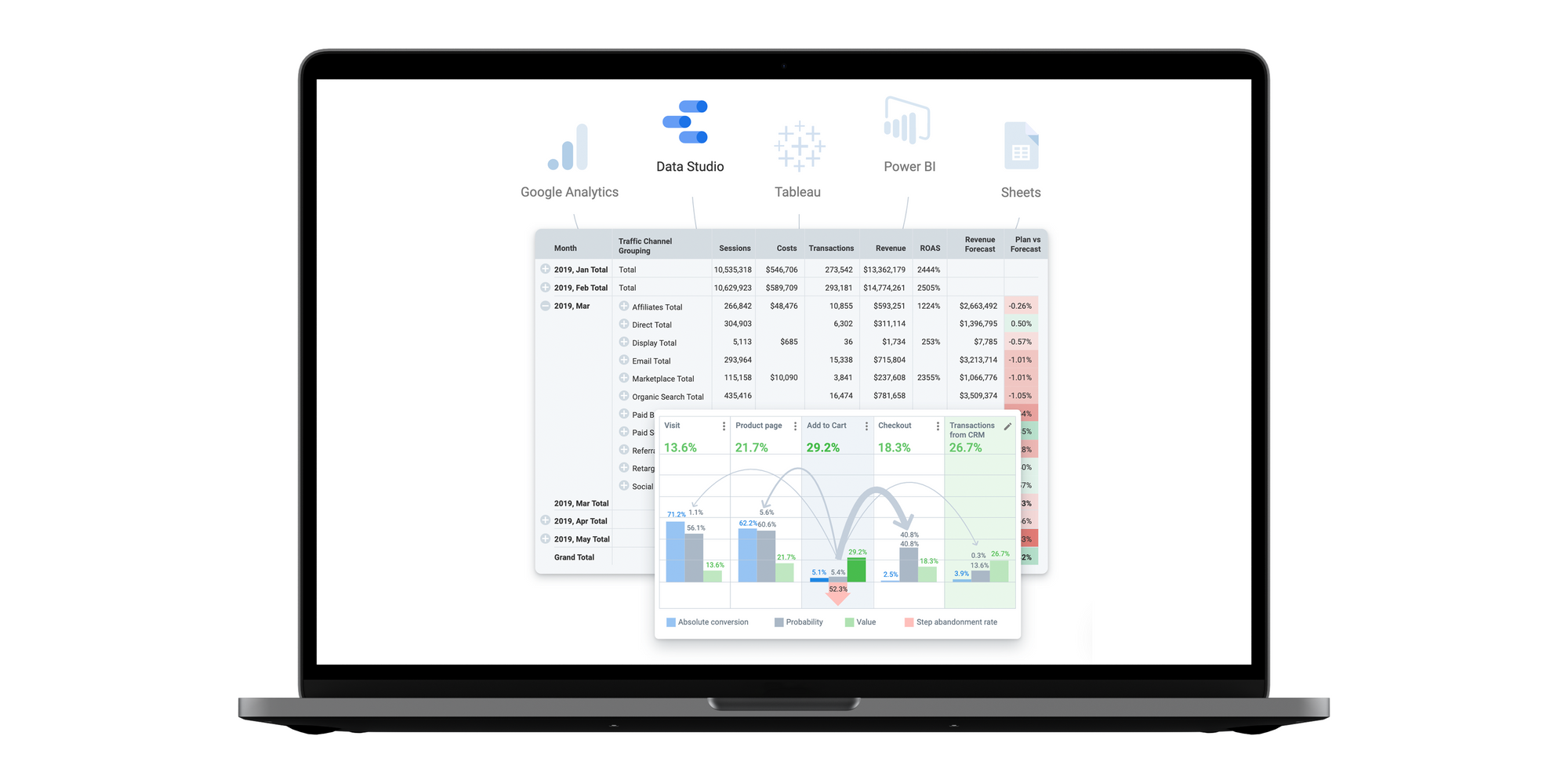 business intelligence systems for eCommerce
