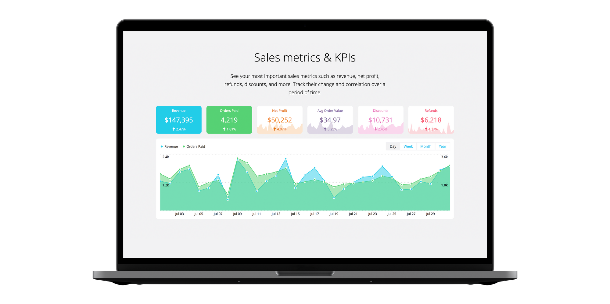 sales analytics sales reporting