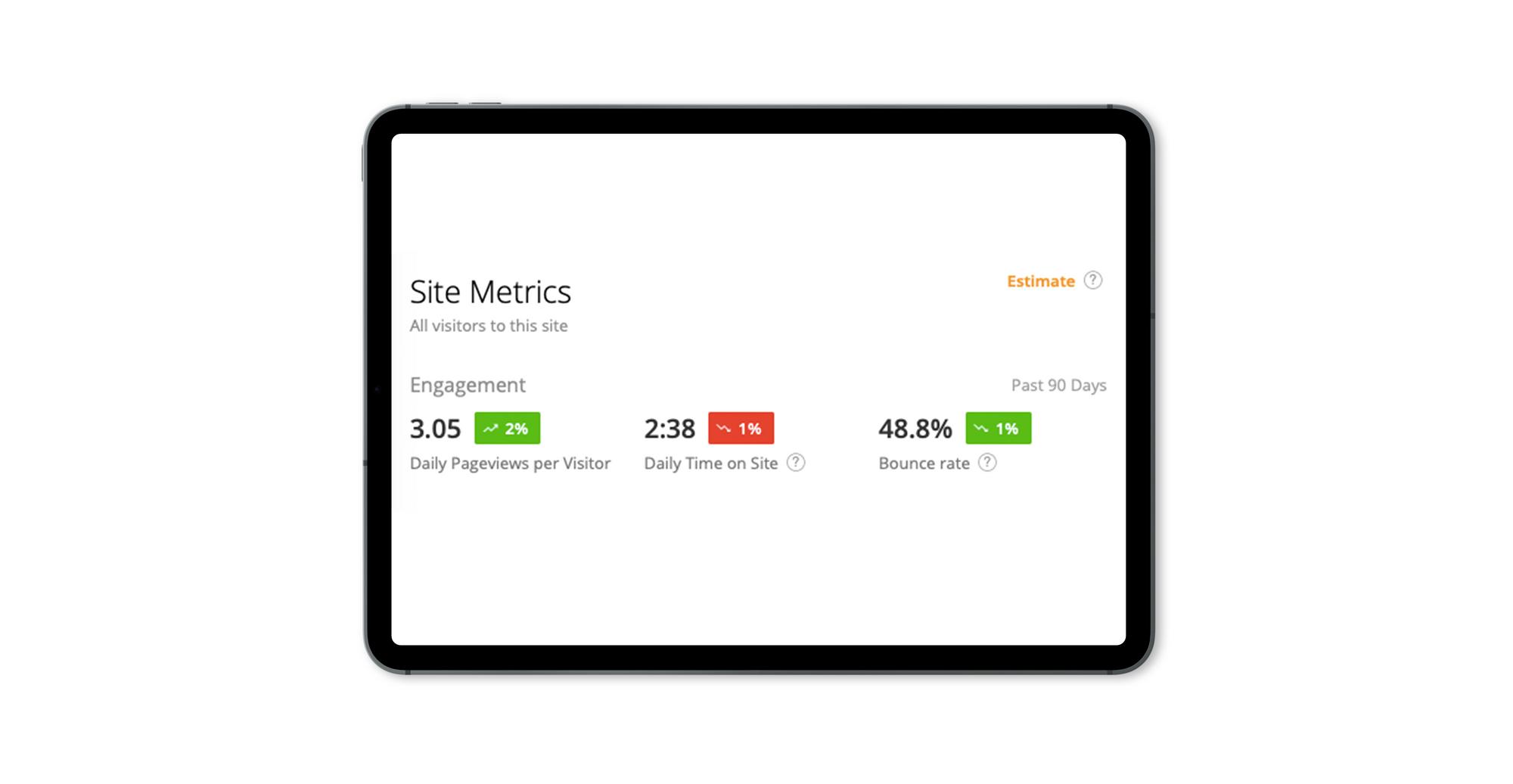 the BigCommerce site metric according to Alexa Rank
