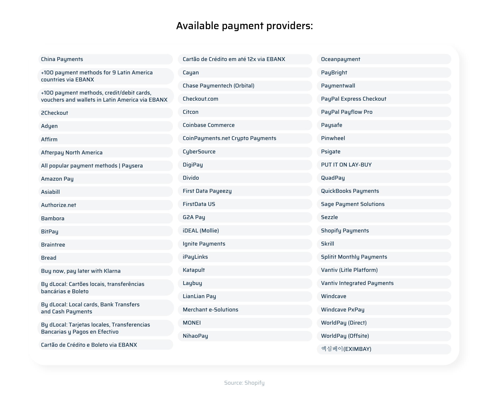 Payment Systems, Payment Gateway, Payment Providers
