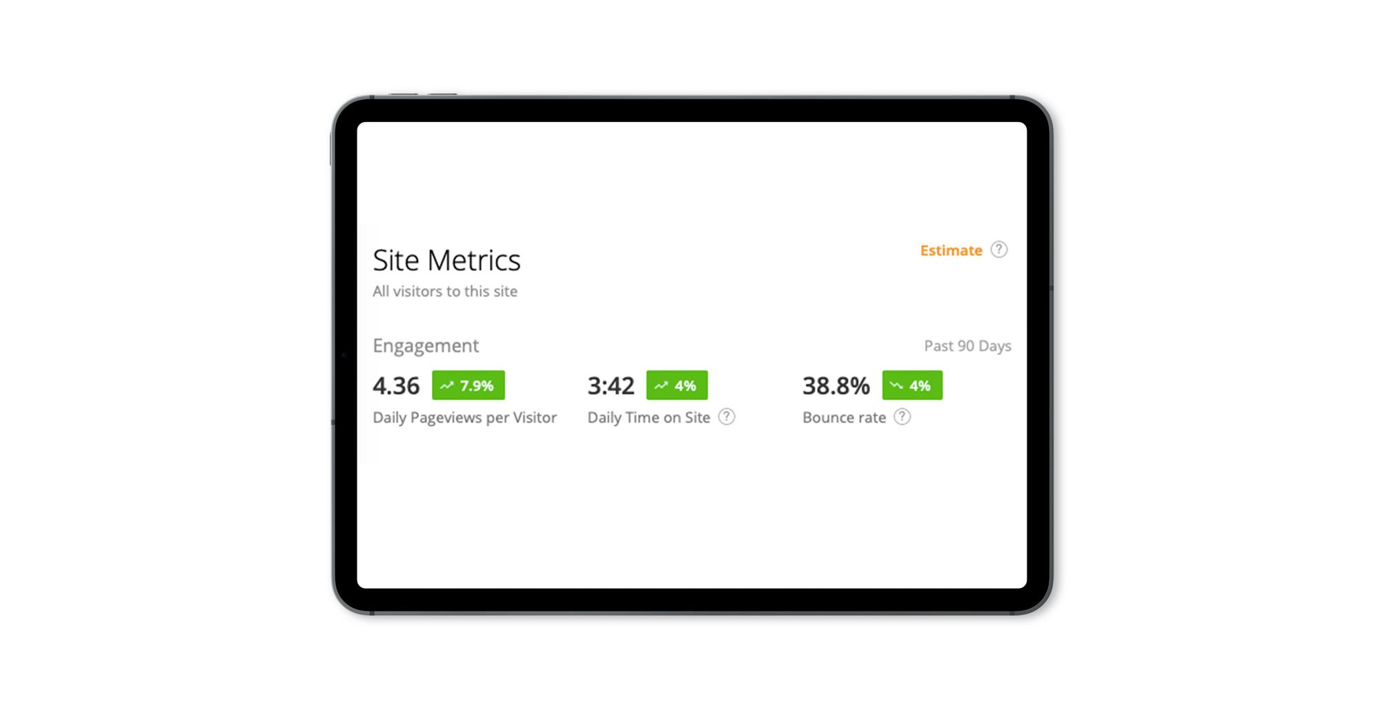 the Shopify site metric according to Alexa Rank